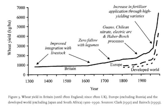 From Koning et al (2008).
